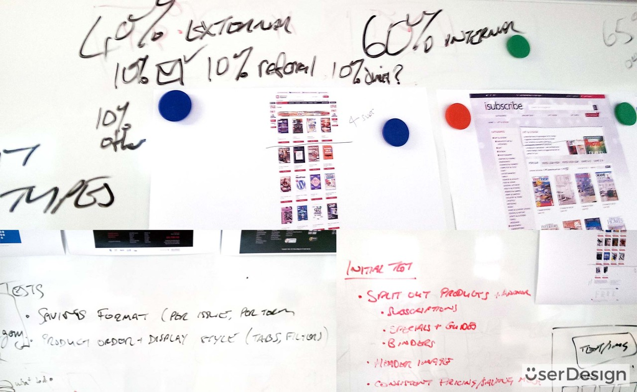 Sketches, competitor analysis, brainstorming